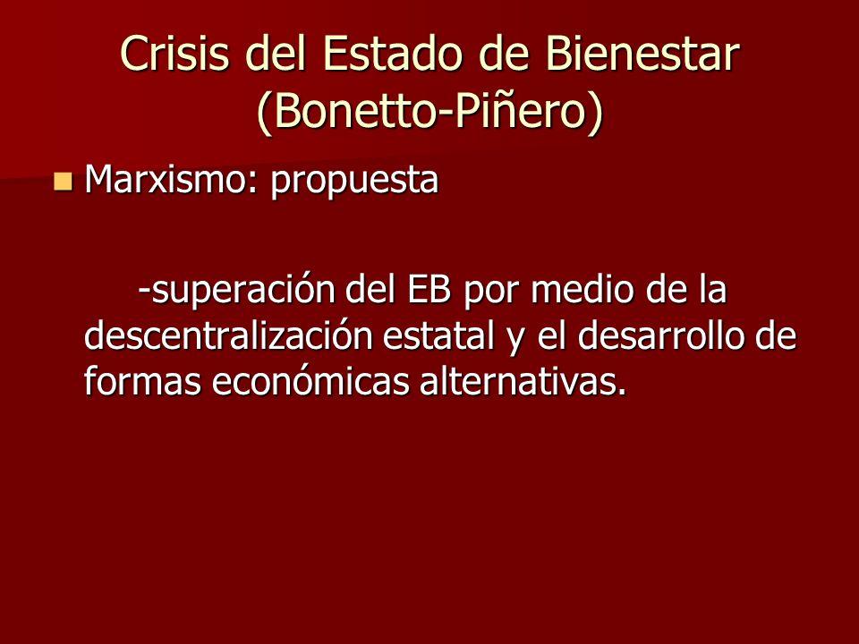Marxismo: propuesta Marxismo: propuesta -superación del EB por medio de la descentralización estatal y el desarrollo de formas económicas alternativas