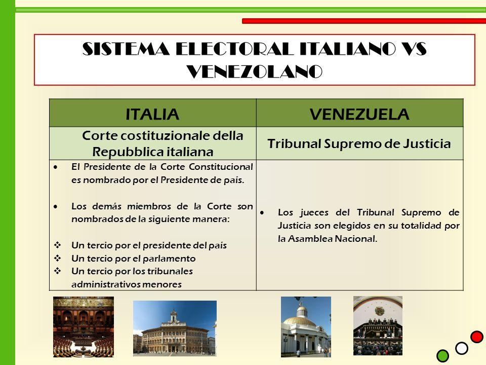 SISTEMA ELECTORAL ITALIANO VS VENEZOLANO ITALIAVENEZUELA Corte costituzionale della Repubblica italiana Tribunal Supremo de Justicia El Presidente de
