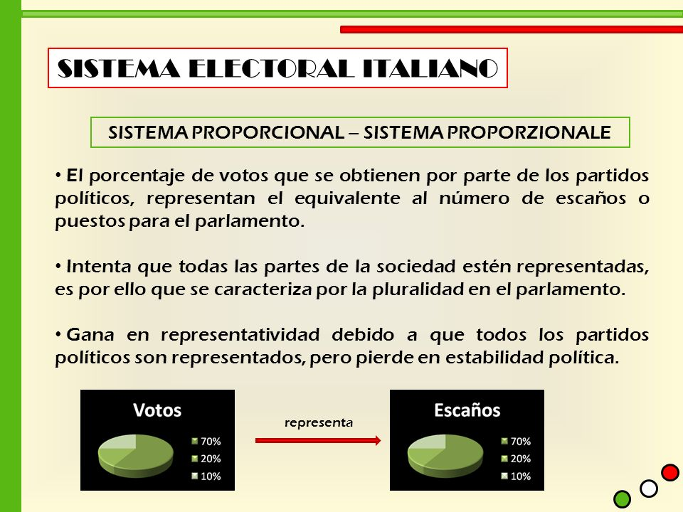 SISTEMA ELECTORAL ITALIANO Ley del 20 de noviembre de 1859 Ley del 22 de enero de 1882 Ley del 30 de junio de 1912 Ley del 16 de diciembre de 1918 Ley del 15 de agosto de 1919 Ley del 18 de noviembre de 1923 Ley del 17 de mayo de 1928 Ley del 6 de febrero de 1948 En Italia, a lo largo de los años se han suscitado diversos cambios en las leyes electorales con el fin de obtener el mejor proceso que permita establecer una política estable y representativa en el país.