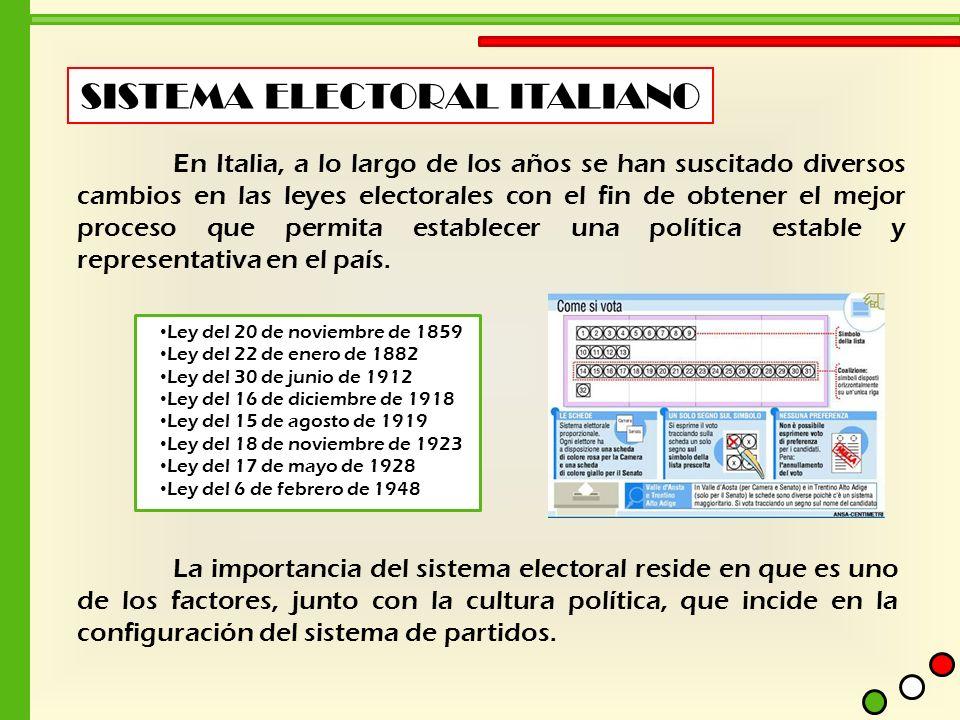 SISTEMA ELECTORAL ITALIANO Ley del 20 de noviembre de 1859 Ley del 22 de enero de 1882 Ley del 30 de junio de 1912 Ley del 16 de diciembre de 1918 Ley