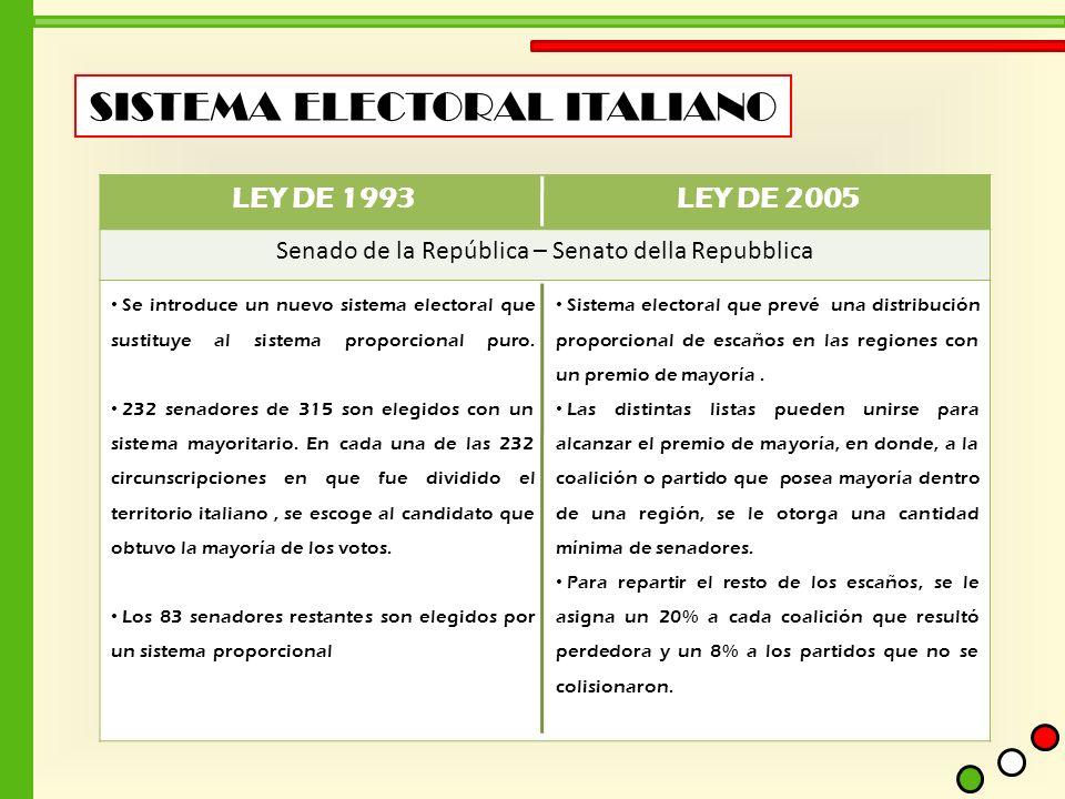 SISTEMA ELECTORAL ITALIANO LEY DE 1993LEY DE 2005 Senado de la República – Senato della Repubblica Se introduce un nuevo sistema electoral que sustitu