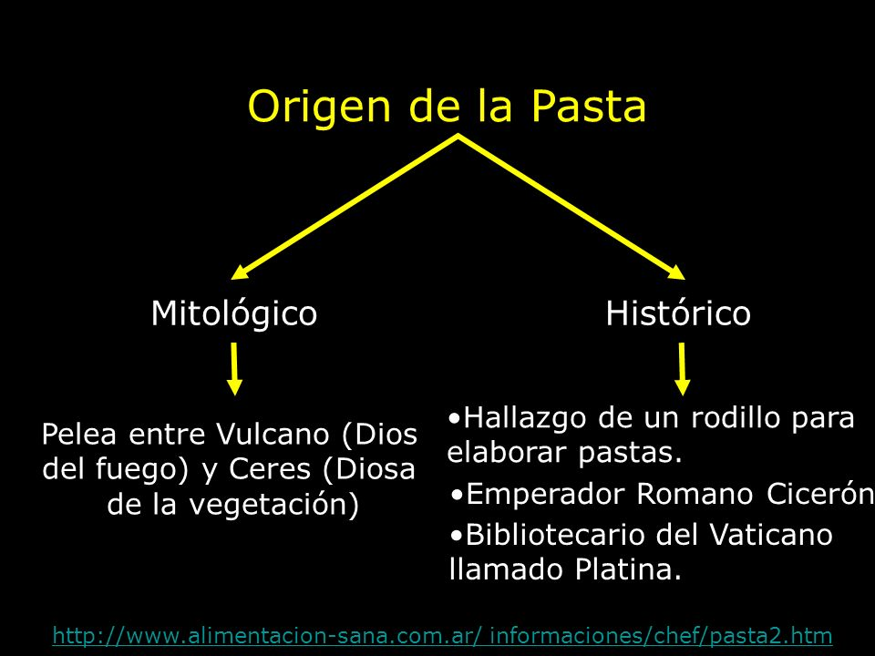 Origen de la Pasta MitológicoHistórico Pelea entre Vulcano (Dios del fuego) y Ceres (Diosa de la vegetación) http://www.alimentacion-sana.com.ar/ info