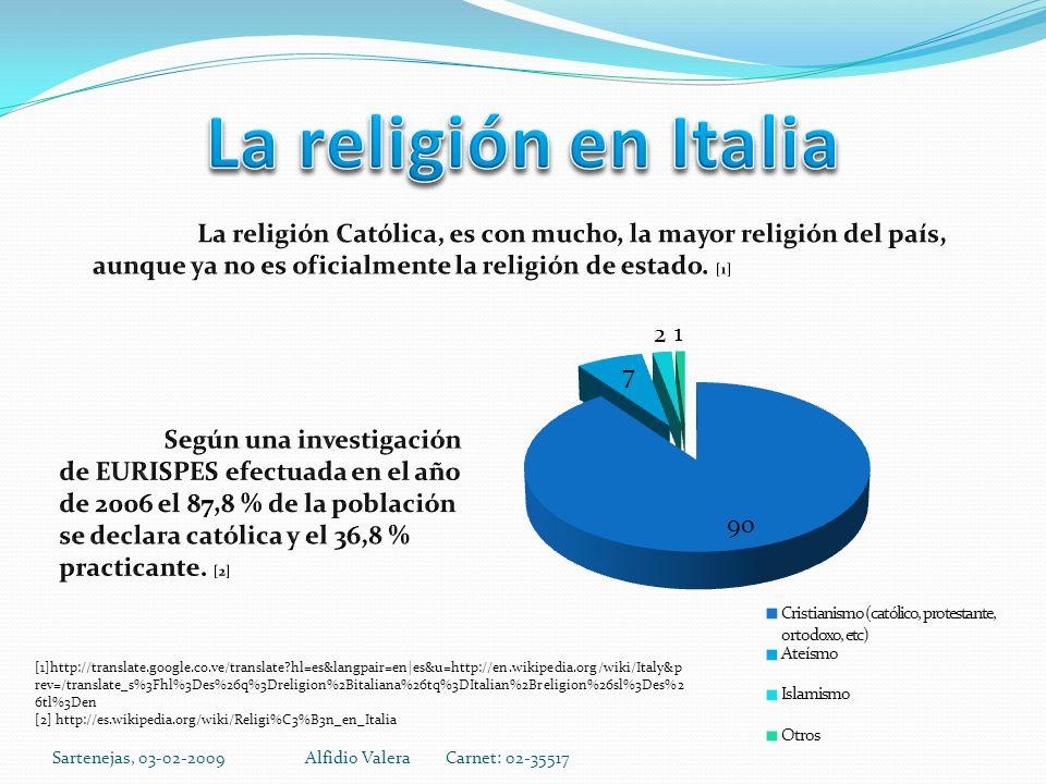Sartenejas, 03-02-2009Alfidio Valera Carnet: 02-35517 [1]http://translate.google.co.ve/translate hl=es&langpair=en|es&u=http://en.wikipedia.org/wiki/Italy&p rev=/translate_s%3Fhl%3Des%26q%3Dreligion%2Bitaliana%26tq%3DItalian%2Breligion%26sl%3Des%2 6tl%3Den [2] http://es.wikipedia.org/wiki/Religi%C3%B3n_en_Italia