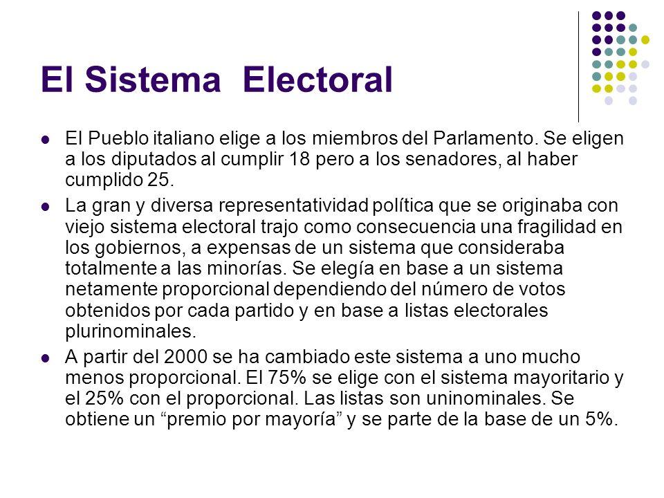 El Sistema Electoral El Pueblo italiano elige a los miembros del Parlamento.