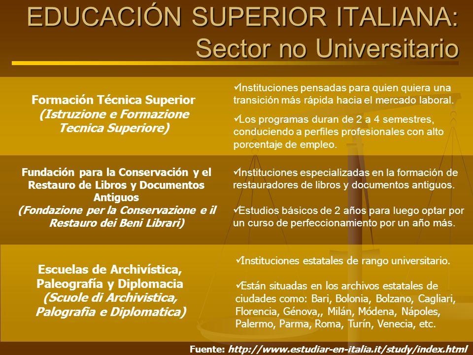 Formación Técnica Superior (Istruzione e Formazione Tecnica Superiore) Fundación para la Conservación y el Restauro de Libros y Documentos Antiguos (F