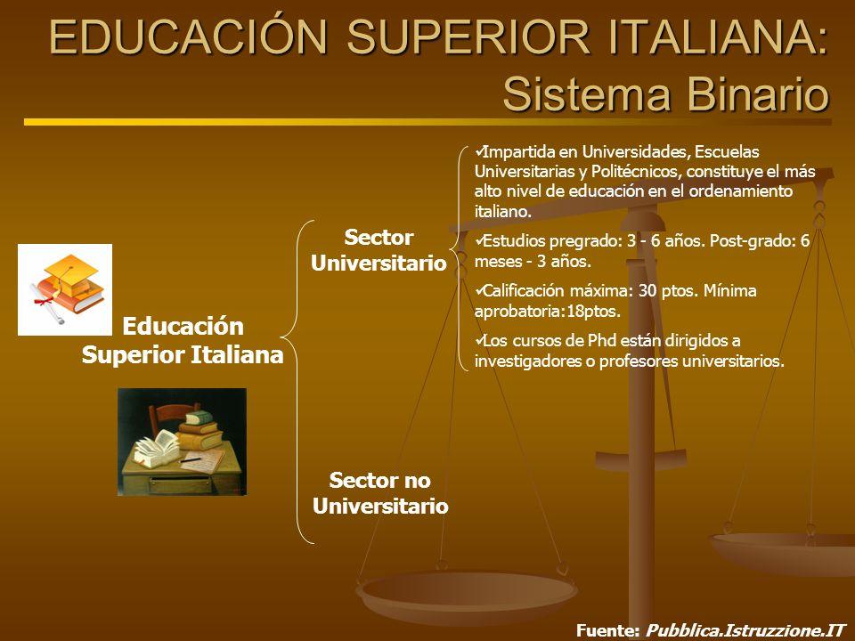EDUCACIÓN SUPERIOR ITALIANA: Sistema Binario Sector Universitario Sector no Universitario Educación Superior Italiana Impartida en Universidades, Escu