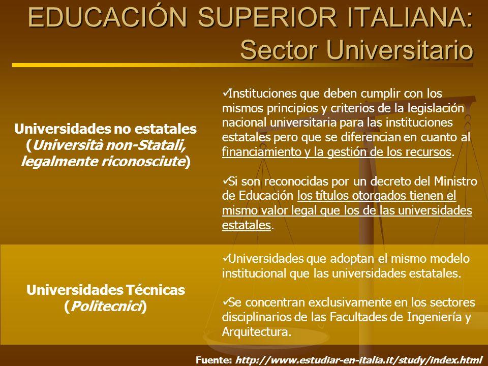 Universidades Técnicas (Politecnici) Universidades no estatales (Università non-Statali, legalmente riconosciute) Universidades que adoptan el mismo m