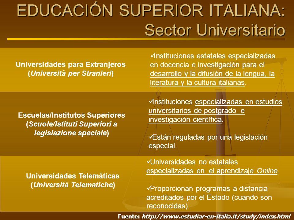 Universidades para Extranjeros (Università per Stranieri) Escuelas/Institutos Superiores (Scuole/Istituti Superiori a legislazione speciale) Universid
