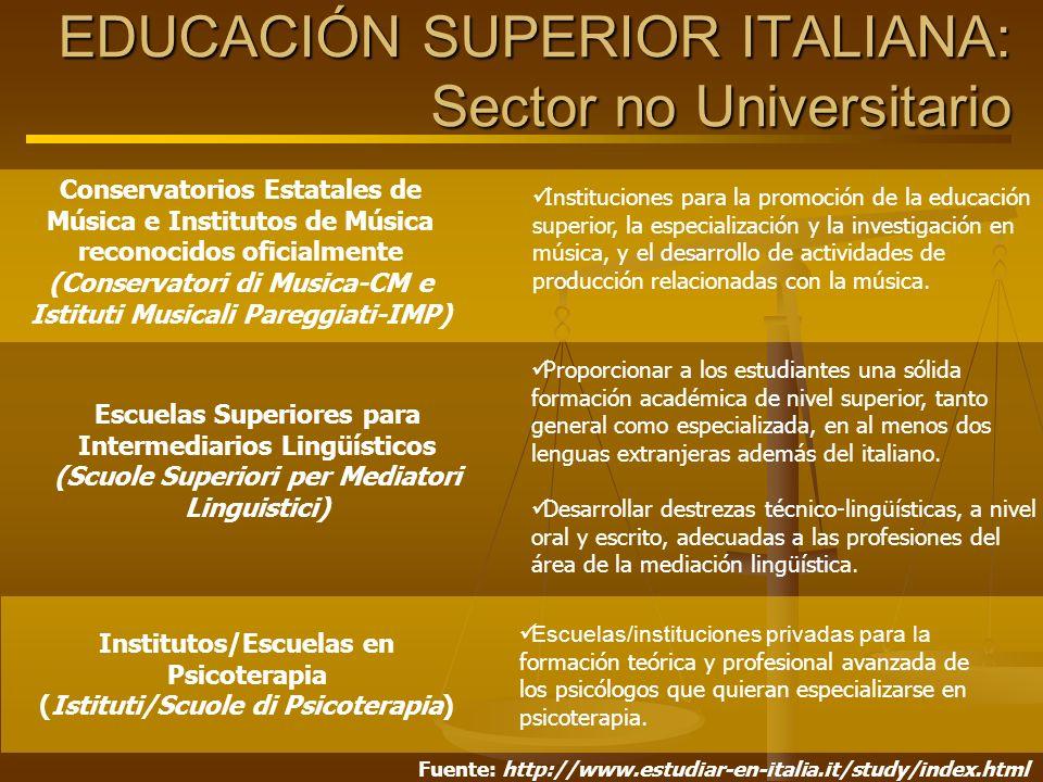 Conservatorios Estatales de Música e Institutos de Música reconocidos oficialmente (Conservatori di Musica-CM e Istituti Musicali Pareggiati-IMP) Escu