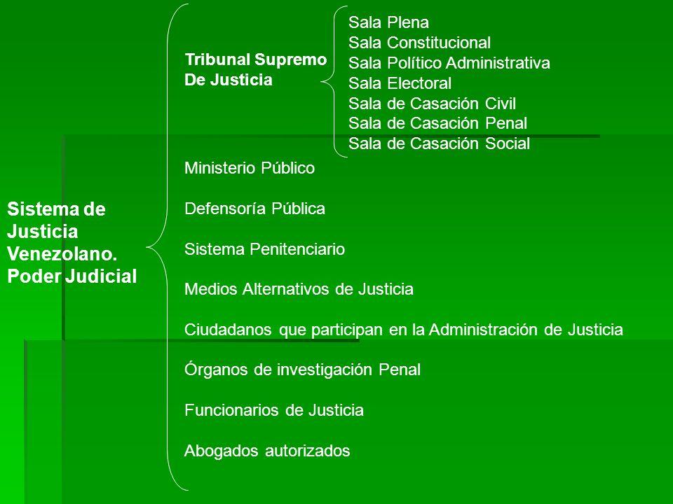 Sistema de Justicia Venezolano. Poder Judicial Tribunal Supremo De Justicia Sala Plena Sala Constitucional Sala Político Administrativa Sala Electoral