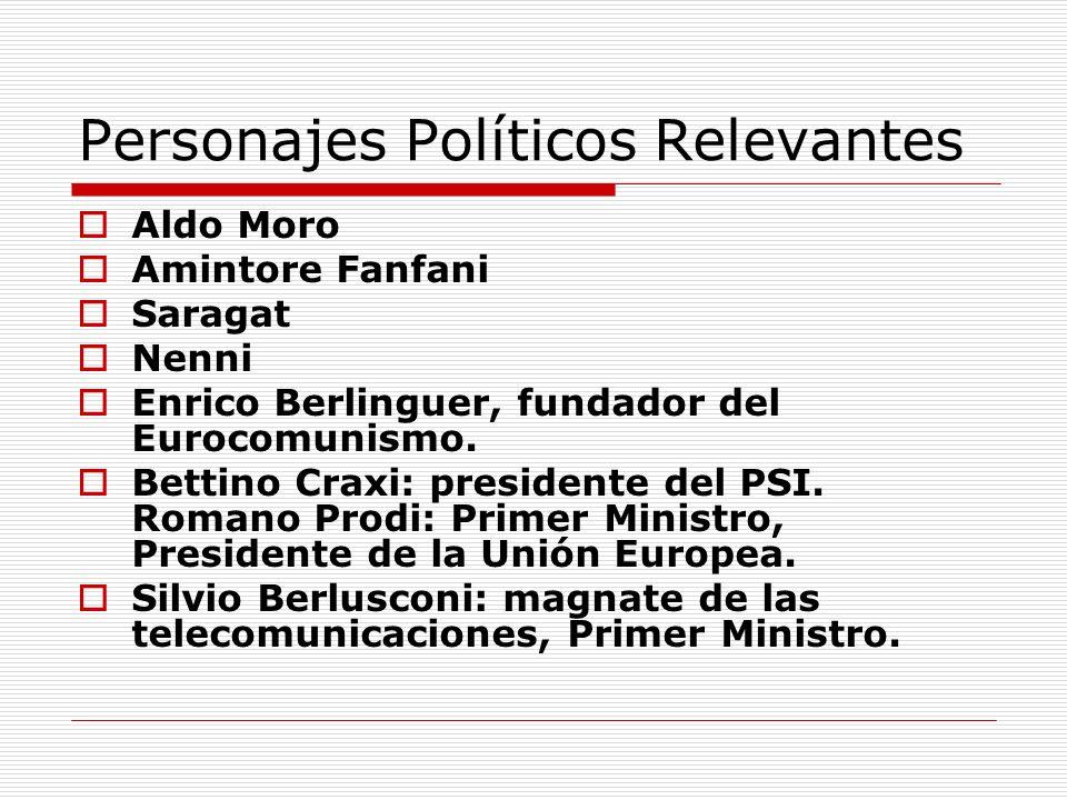 Personajes Políticos Relevantes Aldo Moro Amintore Fanfani Saragat Nenni Enrico Berlinguer, fundador del Eurocomunismo. Bettino Craxi: presidente del