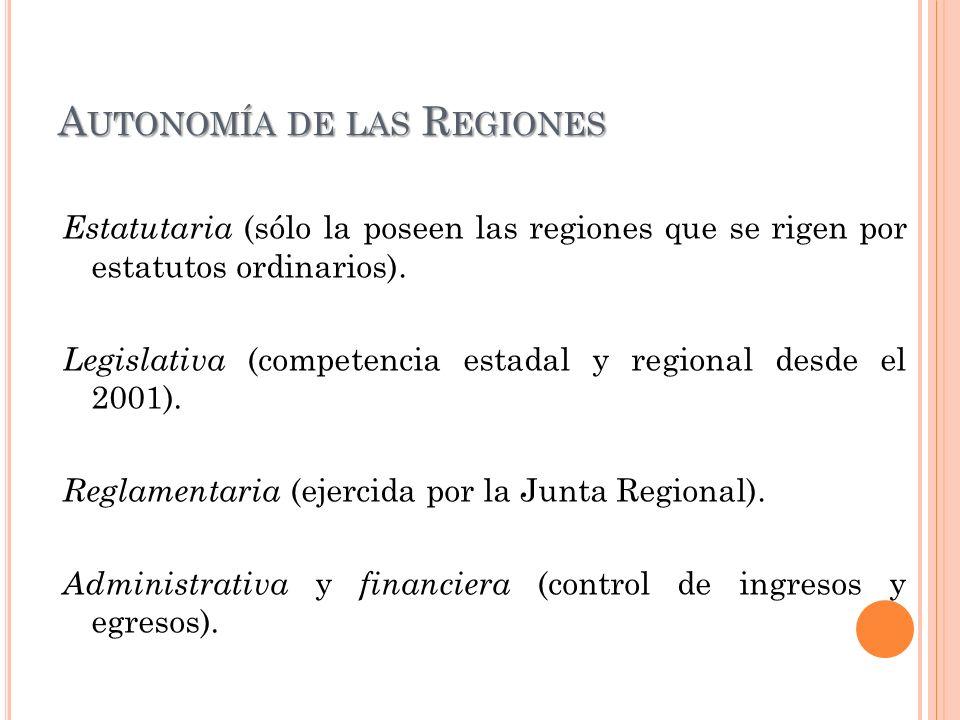 A UTONOMÍA DE LAS R EGIONES Estatutaria (sólo la poseen las regiones que se rigen por estatutos ordinarios). Legislativa (competencia estadal y region