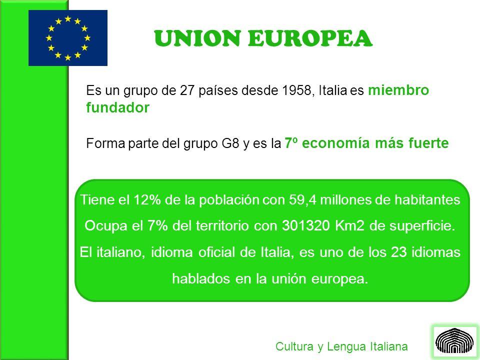 UNION EUROPEA Es un grupo de 27 países desde 1958, Italia es miembro fundador Tiene el 12% de la población con 59,4 millones de habitantes Ocupa el 7%