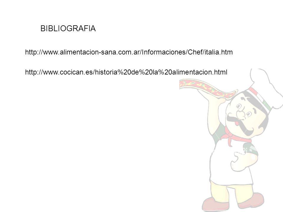 BIBLIOGRAFIA http://www.alimentacion-sana.com.ar/Informaciones/Chef/italia.htm http://www.cocican.es/historia%20de%20la%20alimentacion.html