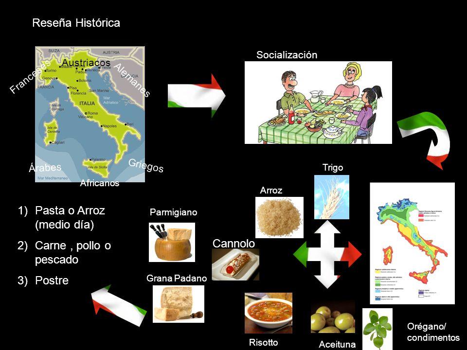 Franceses Austriacos Griegos Árabes Alemanes Reseña Histórica 1)Pasta o Arroz (medio día) 2)Carne, pollo o pescado 3)Postre Africanos Parmigiano Grana