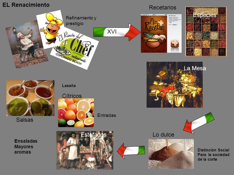 EL Renacimiento XVI Recetarios Especies La Mesa Lo dulceEstofados Cítricos Salsas Refinamiento y prestigio Distinción Social Para la sociedad de la co