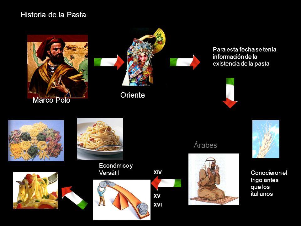 Historia de la Pasta Marco Polo Oriente Para esta fecha se tenía información de la existencia de la pasta Árabes Conocieron el trigo antes que los ita