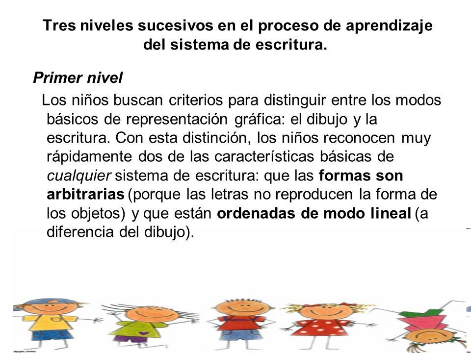 Tres niveles sucesivos en el proceso de aprendizaje del sistema de escritura. Los niños buscan criterios para distinguir entre los modos básicos de re