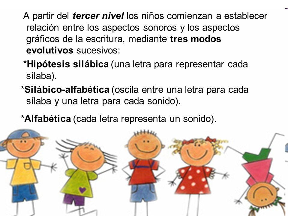 A partir del tercer nivel los niños comienzan a establecer relación entre los aspectos sonoros y los aspectos gráficos de la escritura, mediante tres