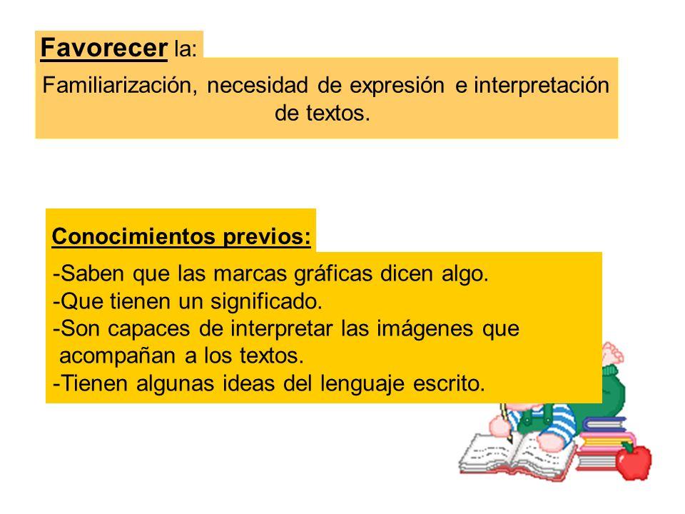 Propiciar: Situaciones en las que los textos cumplan funciones especificas, que les ayuden a entender para qué se escribe.