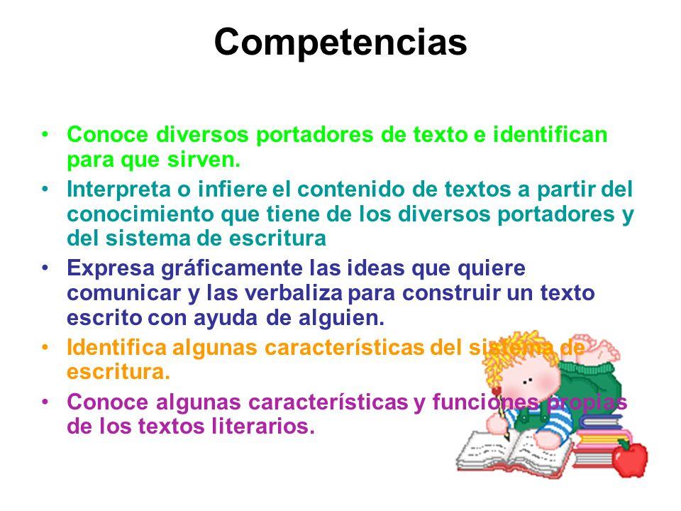 Competencias Conoce diversos portadores de texto e identifican para que sirven. Interpreta o infiere el contenido de textos a partir del conocimiento