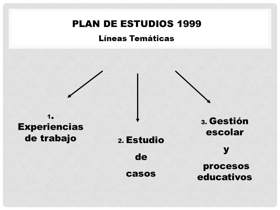 PLAN DE ESTUDIOS 1999 Líneas Temáticas 1. Experiencias de trabajo 2. Estudio de casos 3. Gestión escolar y procesos educativos