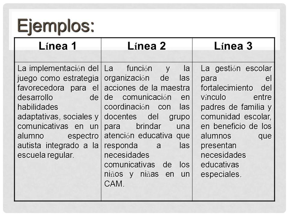 Ejemplos: L í nea 1 L í nea 2 L í nea 3 La implementaci ó n del juego como estrategia favorecedora para el desarrollo de habilidades adaptativas, soci