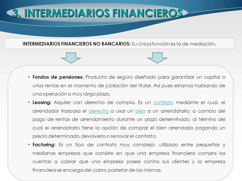 INTERMEDIARIOS FINANCIEROS NO BANCARIOS: Su única función es la de mediación. Fondos de pensiones: Producto de seguro diseñado para garantizar un capi