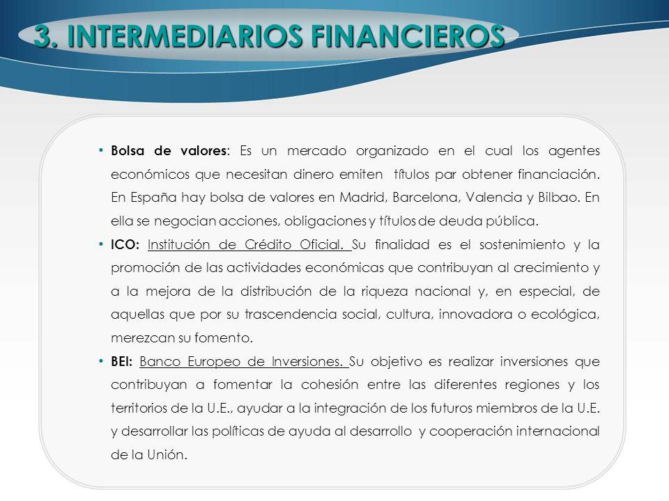 Bolsa de valores : Es un mercado organizado en el cual los agentes económicos que necesitan dinero emiten títulos par obtener financiación. En España