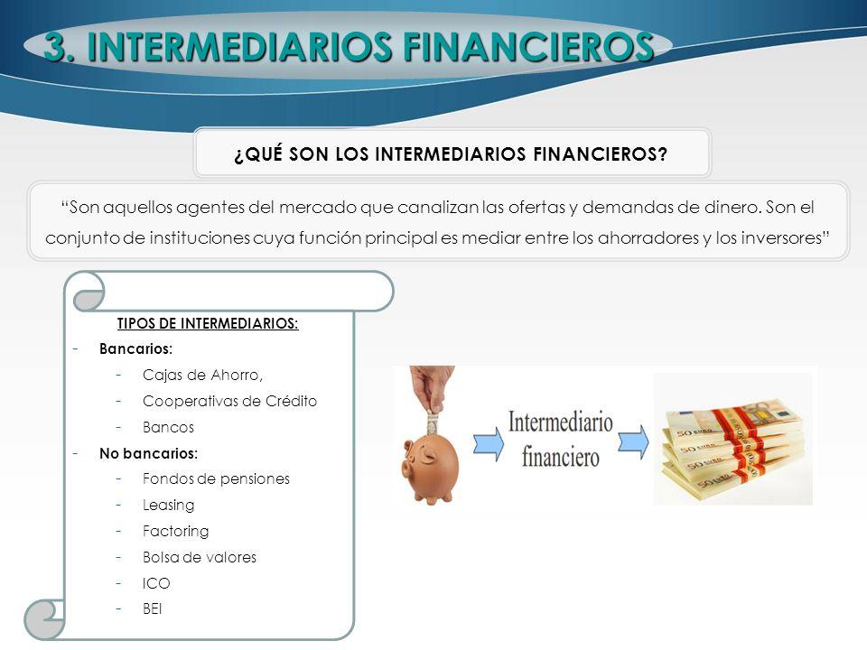 3. INTERMEDIARIOS FINANCIEROS Son aquellos agentes del mercado que canalizan las ofertas y demandas de dinero. Son el conjunto de instituciones cuya f