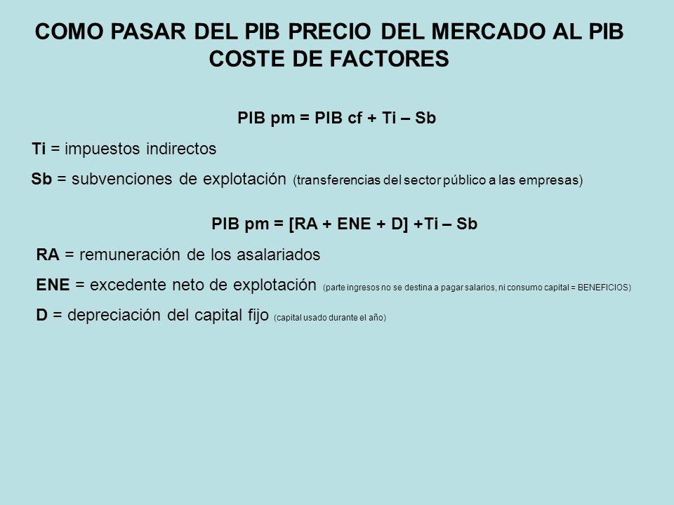COMO PASAR DEL PIB PRECIO DEL MERCADO AL PIB COSTE DE FACTORES PIB pm = PIB cf + Ti – Sb Ti = impuestos indirectos Sb = subvenciones de explotación (t