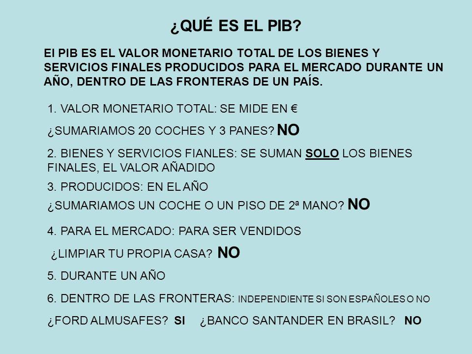 EJERCICIO DE IPC E INFLACIÓN Pág.