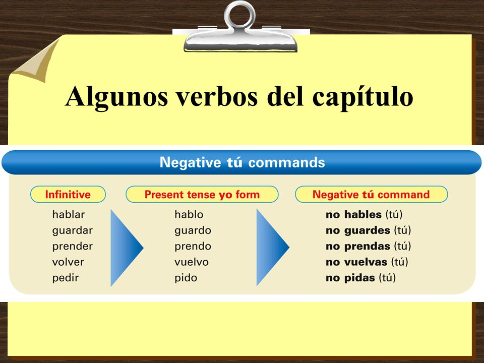 Negative Tú Commands Remember that pronouns are attached to affirmative commands.