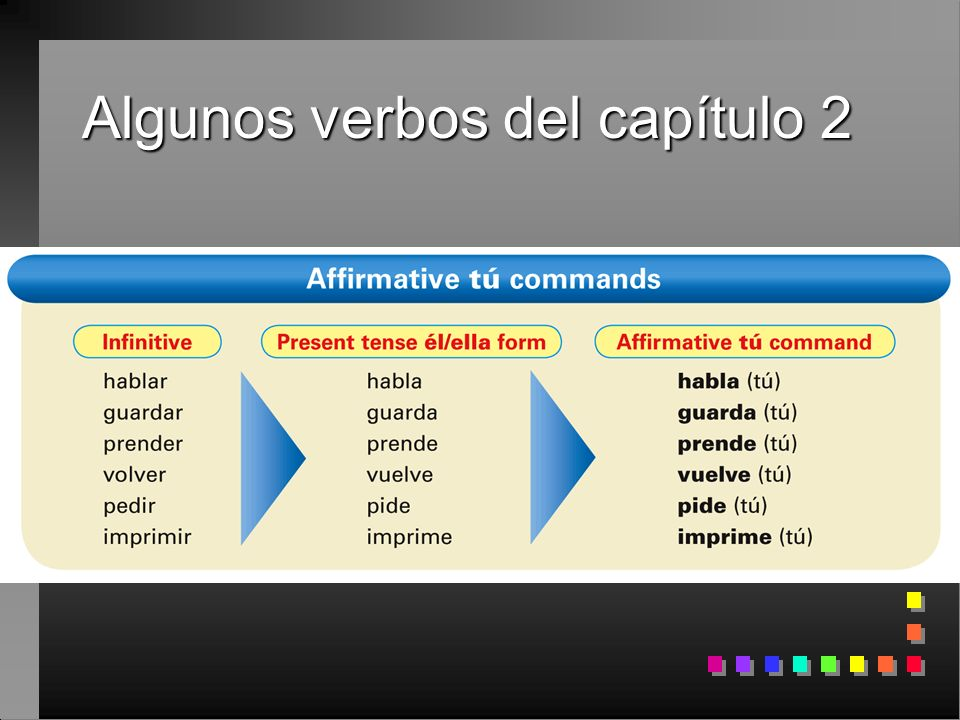 n Since ir and ver have the same tú command (ve), context will determine the meaning.