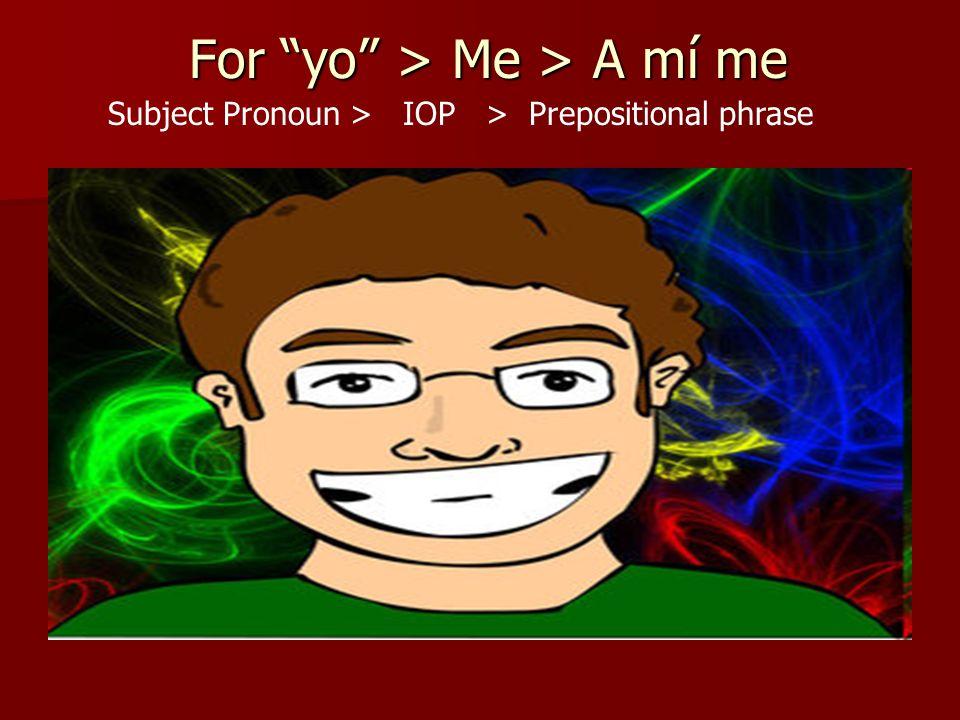 For yo > Me > A mí me For yo > Me > A mí me Subject Pronoun > IOP > Prepositional phrase