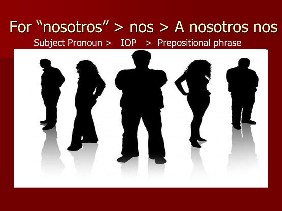 For nosotros > nos > A nosotros nos Subject Pronoun > IOP > Prepositional phrase