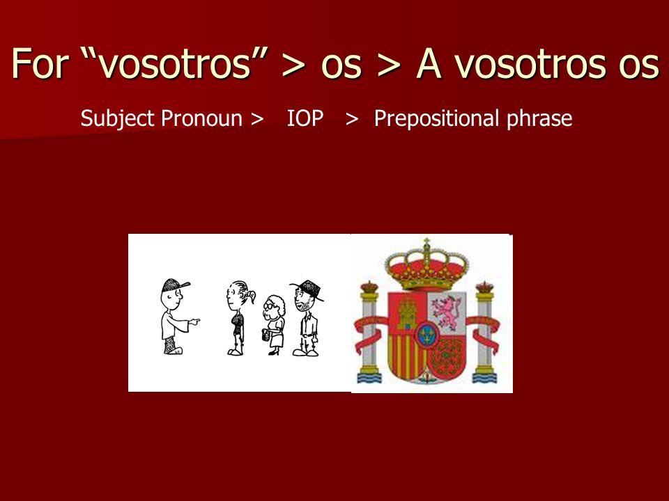 For vosotros > os > A vosotros os Subject Pronoun > IOP > Prepositional phrase