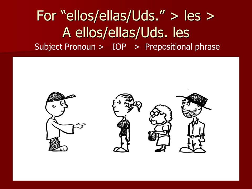 For ellos/ellas/Uds. > les > A ellos/ellas/Uds. les Subject Pronoun > IOP > Prepositional phrase