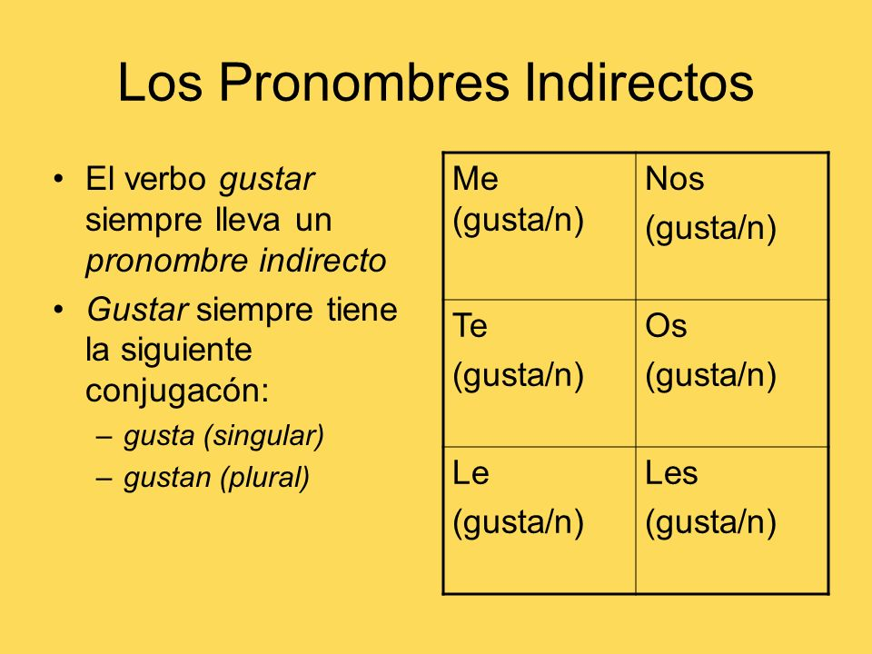 ¡Ojo.When gustar is followed by a verb, no matter how many, it is always singular.