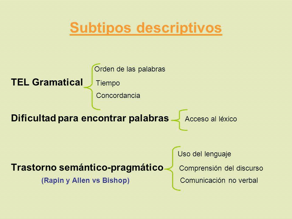 Subtipos descriptivos Orden de las palabras TEL Gramatical Tiempo Concordancia Dificultad para encontrar palabras Acceso al léxico Uso del lenguaje Tr