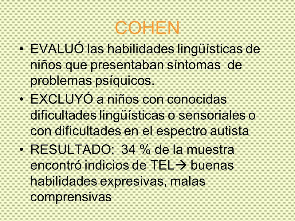 COHEN EVALUÓ las habilidades lingüísticas de niños que presentaban síntomas de problemas psíquicos. EXCLUYÓ a niños con conocidas dificultades lingüís