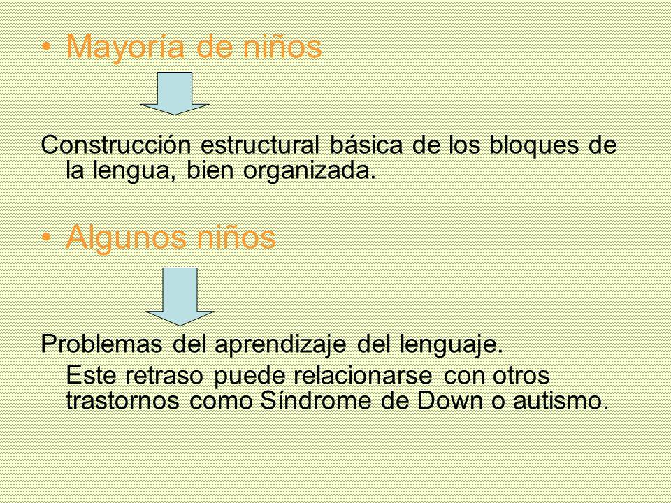 Mayoría de niños Construcción estructural básica de los bloques de la lengua, bien organizada. Algunos niños Problemas del aprendizaje del lenguaje. E