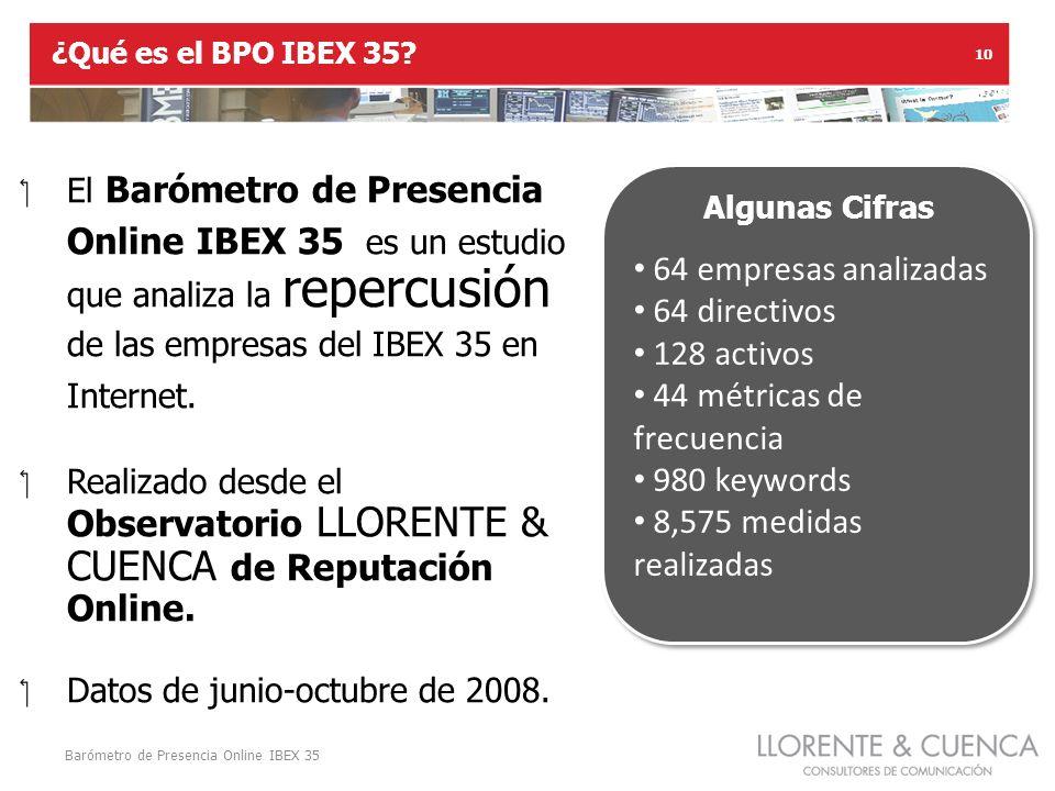 Barómetro de Presencia Online IBEX 35 10 ¿Qué es el BPO IBEX 35.