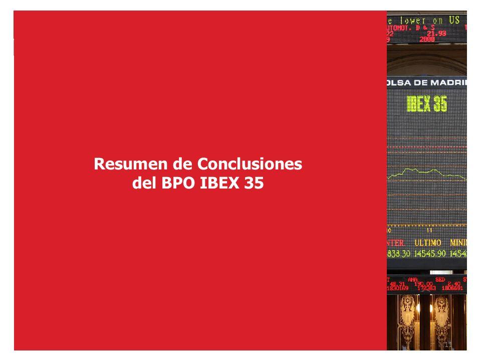 Barómetro de Presencia Online IBEX 35 11 Resumen de Conclusiones del BPO IBEX 35
