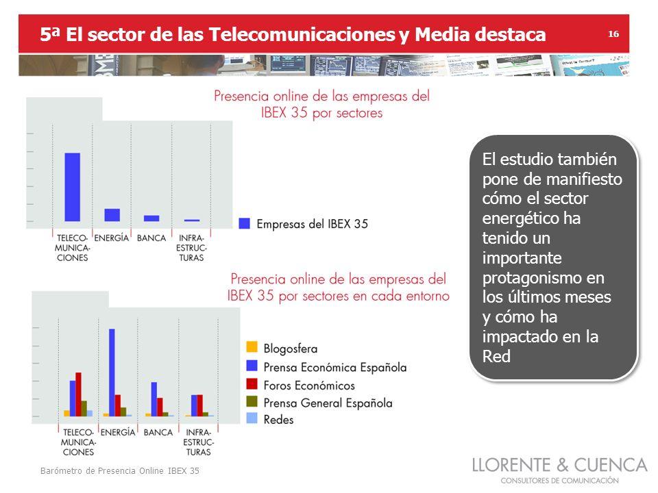 Barómetro de Presencia Online IBEX 35 16 5ª El sector de las Telecomunicaciones y Media destaca El estudio también pone de manifiesto cómo el sector energético ha tenido un importante protagonismo en los últimos meses y cómo ha impactado en la Red