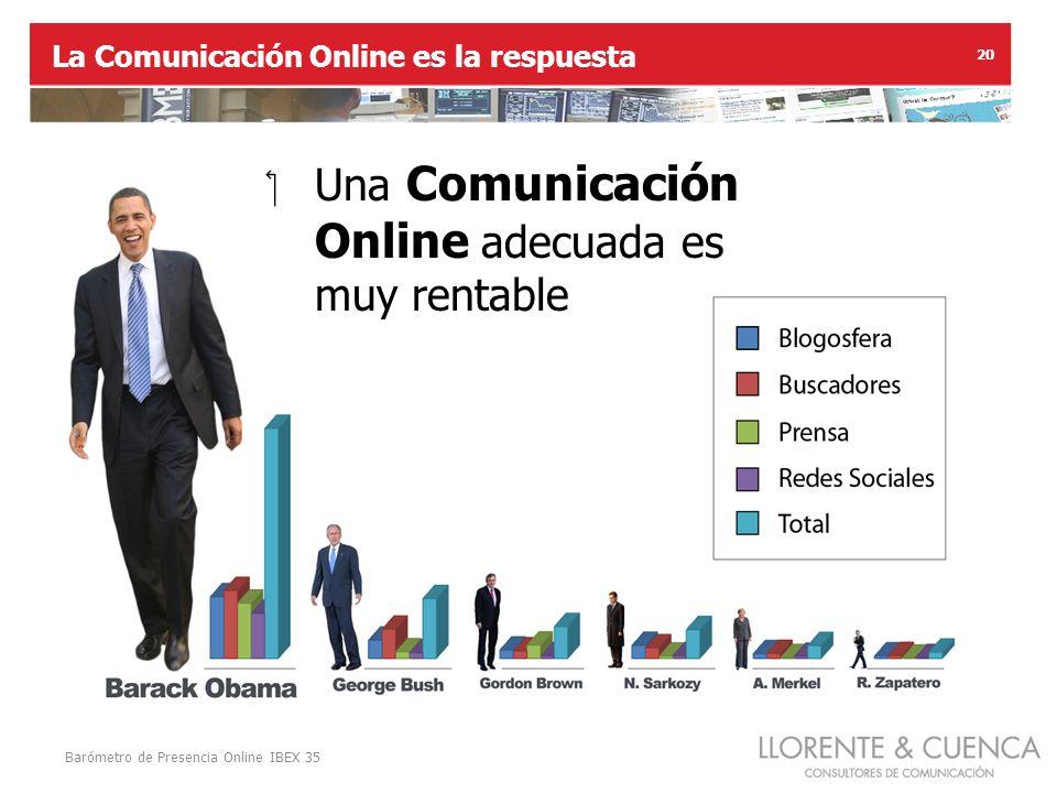 Barómetro de Presencia Online IBEX 35 20 La Comunicación Online es la respuesta Una Comunicación Online adecuada es muy rentable