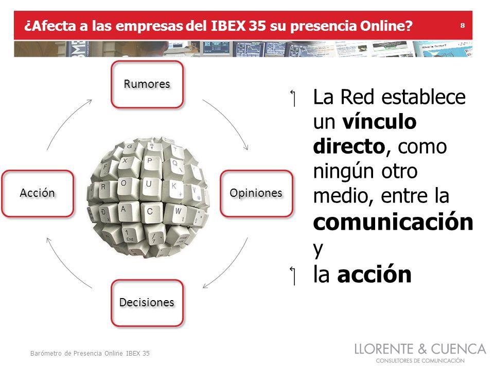 RumoresOpinionesDecisionesAcción Barómetro de Presencia Online IBEX 35 8 ¿Afecta a las empresas del IBEX 35 su presencia Online.