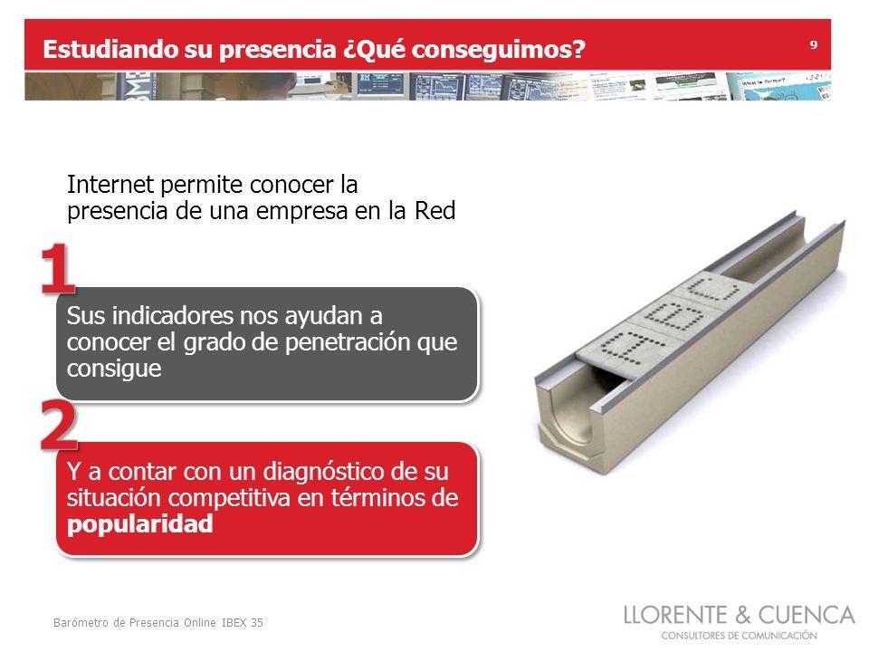 Barómetro de Presencia Online IBEX 35 9 Estudiando su presencia ¿Qué conseguimos.