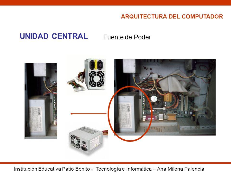 ARQUITECTURA DEL COMPUTADOR Institución Educativa Patio Bonito - Tecnología e Informática – Ana Milena Palencia UNIDAD CENTRAL Fuente de Poder