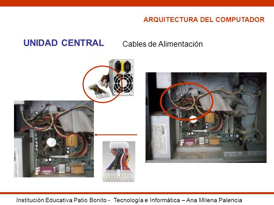 ARQUITECTURA DEL COMPUTADOR Institución Educativa Patio Bonito - Tecnología e Informática – Ana Milena Palencia UNIDAD CENTRAL Cables de Alimentación